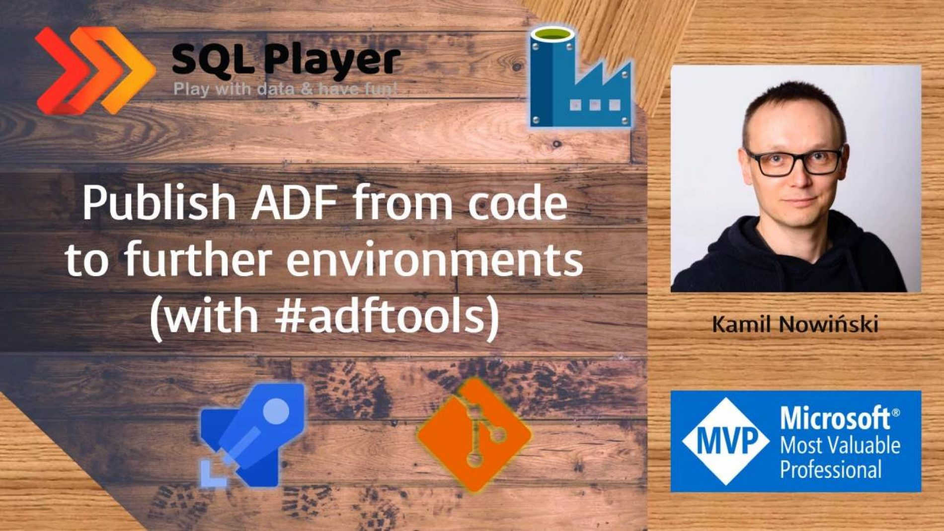 Publish ADF from code to further environments